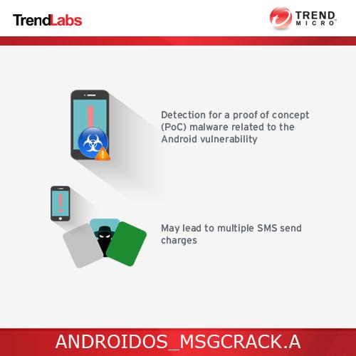 androidosmsgcracka threat encyclopedia trend micro usa