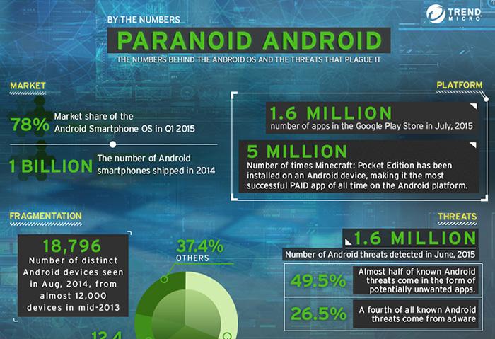 mobile landscape 2015