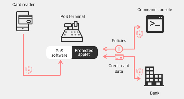 next-gen payment processing architectures - security news