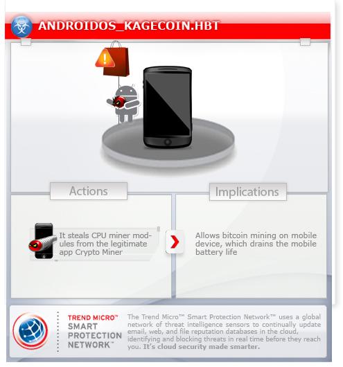 Bitcoin 888 apk download : Bitcoin to nz bank account