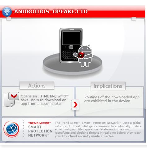 androidosopfakectd threat encyclopedia trend micro usa