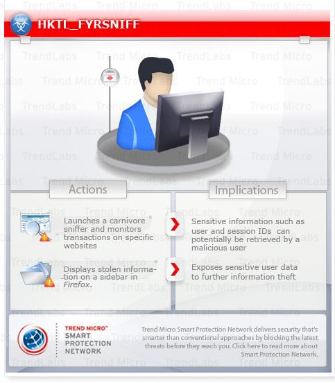 hktlfyrsniff threat encyclopedia trend micro usa