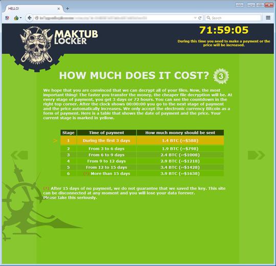Maktub勒索軟體贖金會隨著時間而遞增