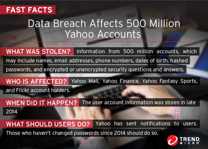 data-breach-500M