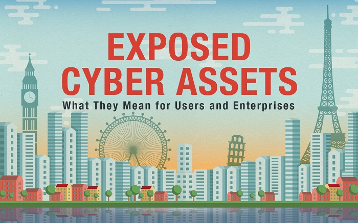 Exposed Cyber Assets in European Cities
