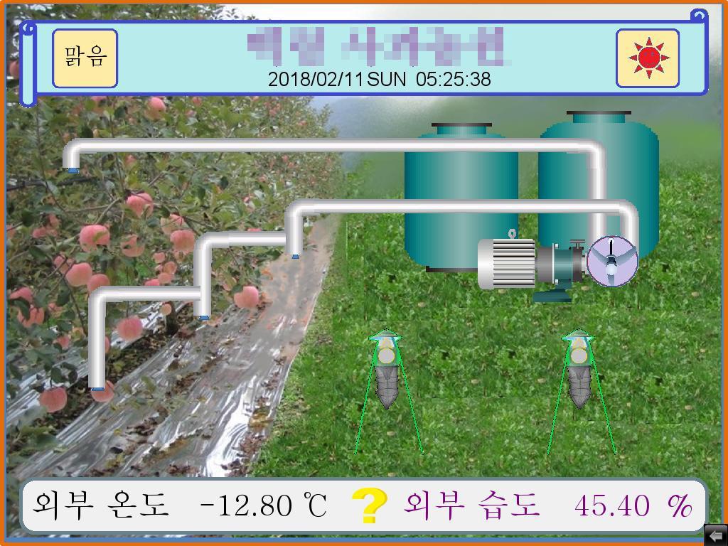 Farming IoT4