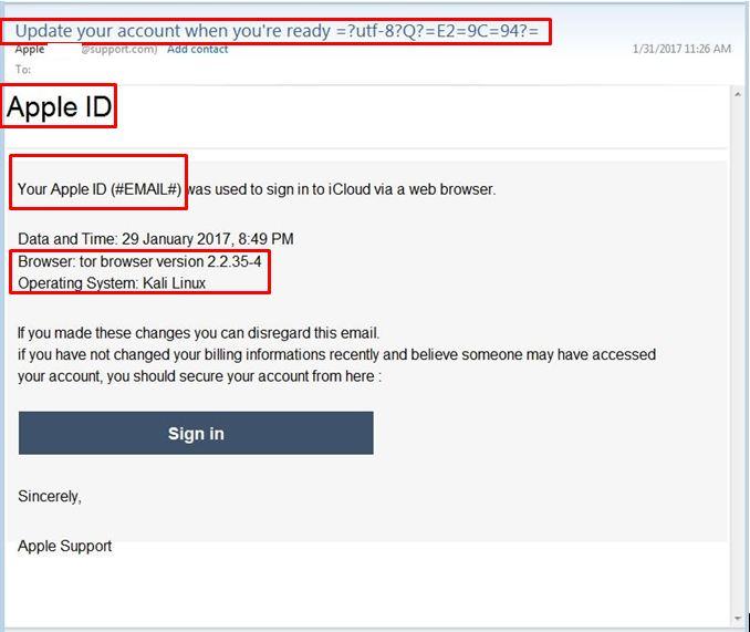 真假大對決:網路釣客針對LinkedIn、 PayPal 、Apple、LINE的網路釣魚技倆