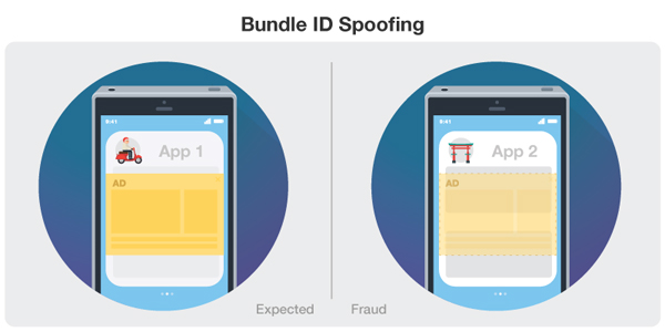 bundle id spoofing