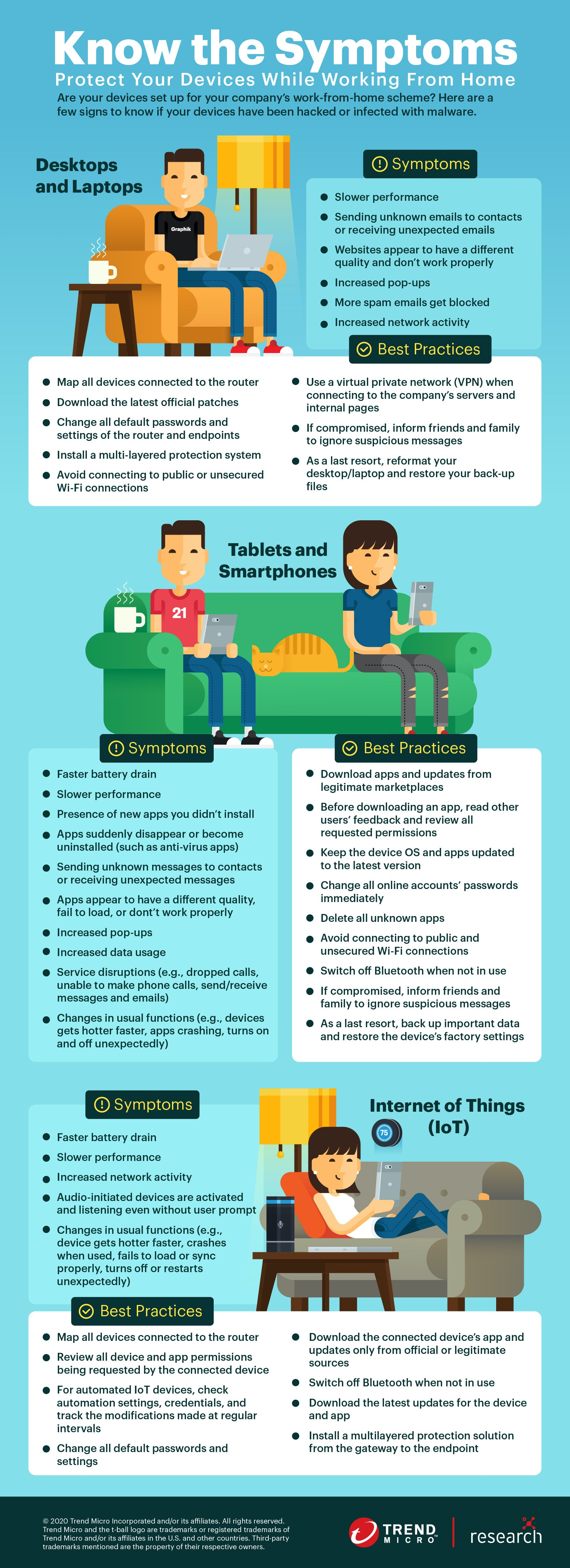 infograph WFH work from home device symptoms best practices