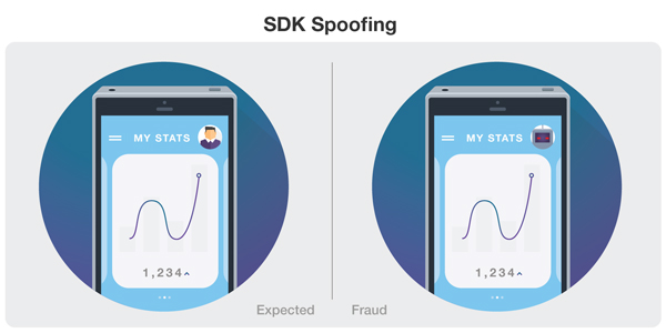 sdk spoofing