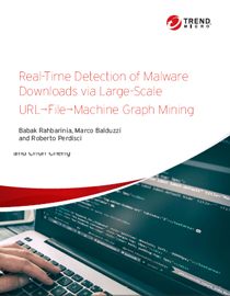 Real-Time Detection of Malware Downloads