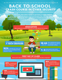 Back to School: A Crash Course on Cybersecurity