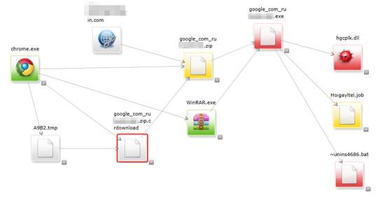 Understanding the Printer Virus - Threat Encyclopedia