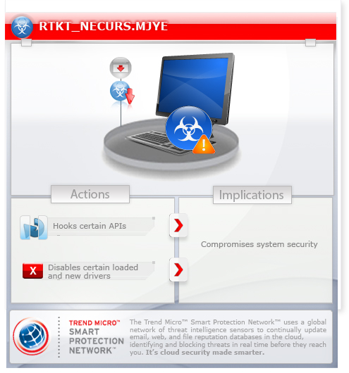 RTKT_NECURS.MJYE - Threat Encyclopedia - Trend Micro USA