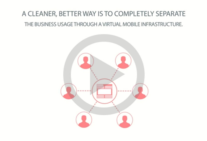 CTO Insights: Mobile Virtualization
