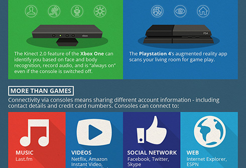 Real Threats Found in Virtual Gaming Consoles