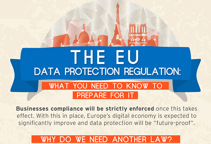 The EU Data Protection Regulation