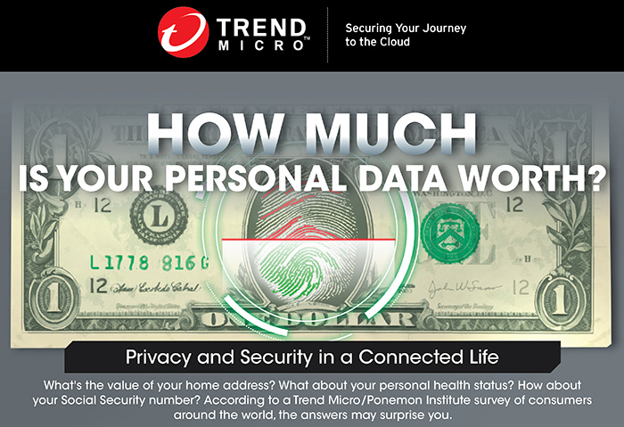How much is personal data worth