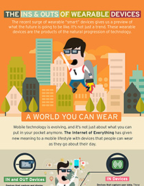 The Ins and Outs of Wearable Devices