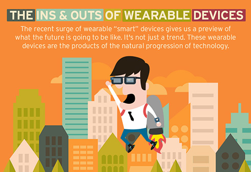 Are You Ready For Wearable Devices?