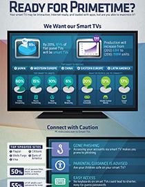 Smart TV: Ready for Primetime?