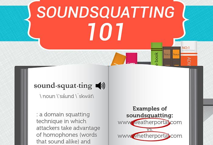 Soundsquatting 101